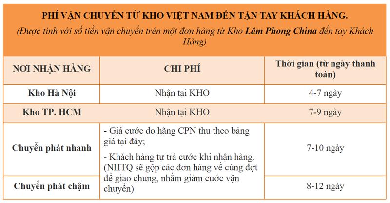 Kho_VN_den_KH