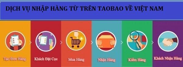 mua hang taobao