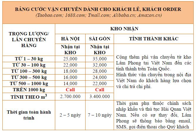 4.a. Cuoc van chuyen KH le, Order