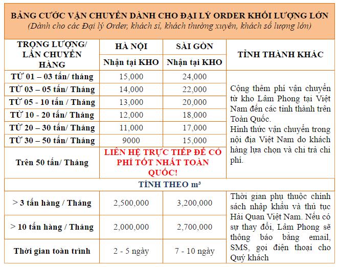 4.b Cuoc van chuyen danh cho Dai ly, Order
