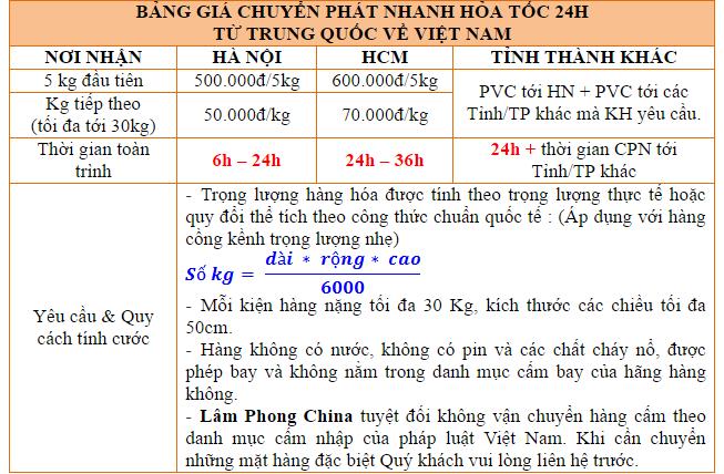 4.c Cuoc van chuyen danh cho Hoa toc 24h