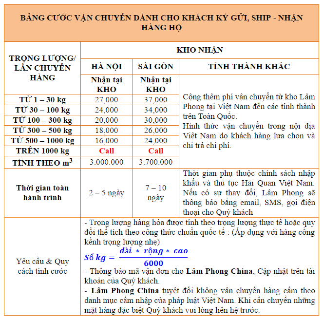 4.d Cuoc van chuyen danh cho Ky gui - Ship ho